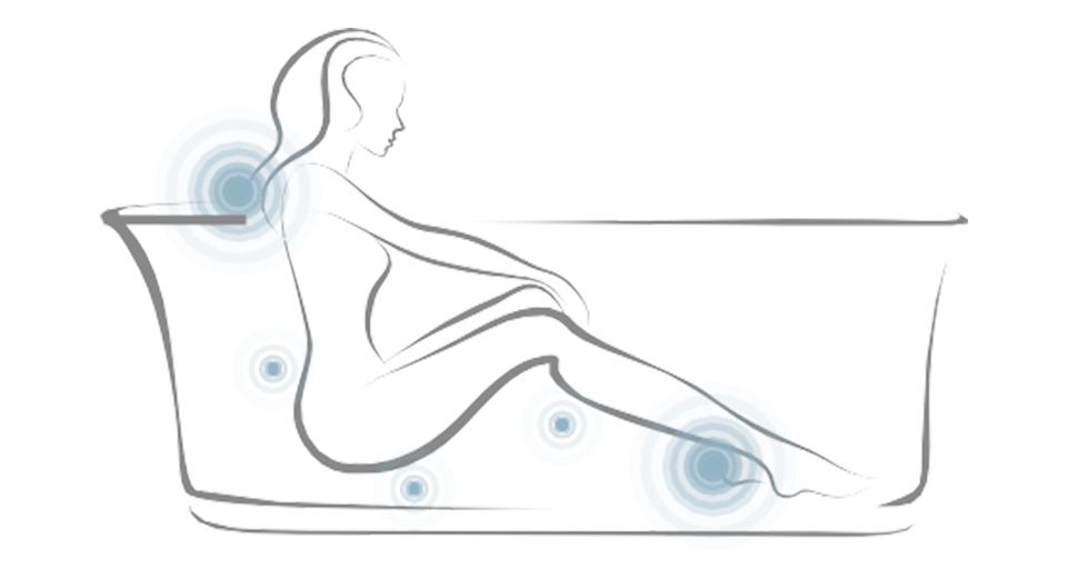 Bathtub body reinforcement technology