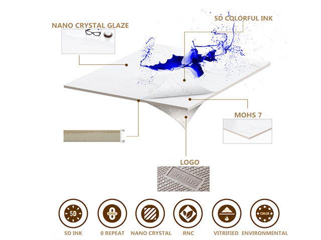 4.NANO CRYSTAL GLAZE technology